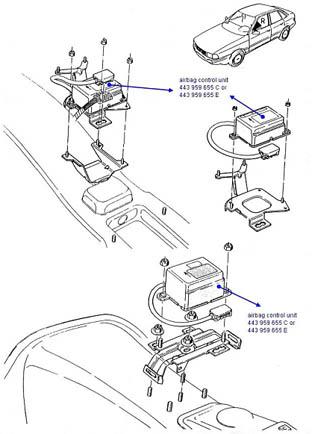 Bag Diaper Images: Air Bag Module