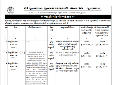 The Junagadh Jilla Sahakari Bank Ltd. Recruitment