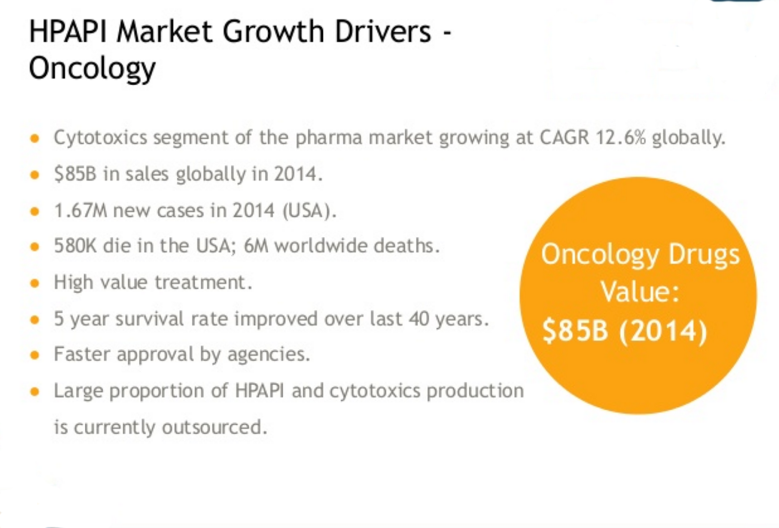 RyMat Inc  Pharmaceutical Industry Insights: Contract