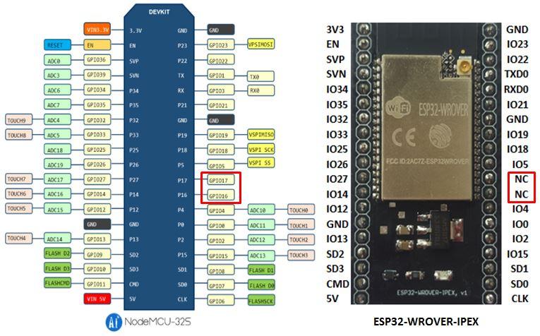Blog of Wei-Hsiung Huang: ESP32 module that supports external antenna
