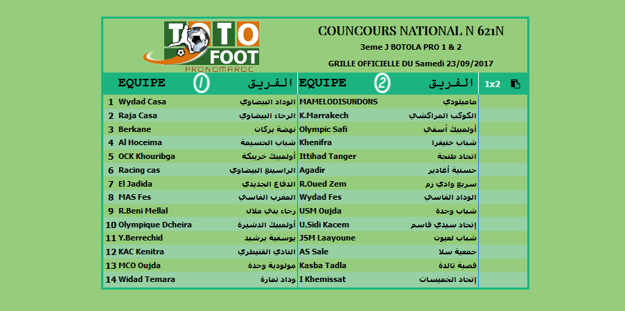 PRONOSTIC TOTOFOOT NATIONAL N 621N