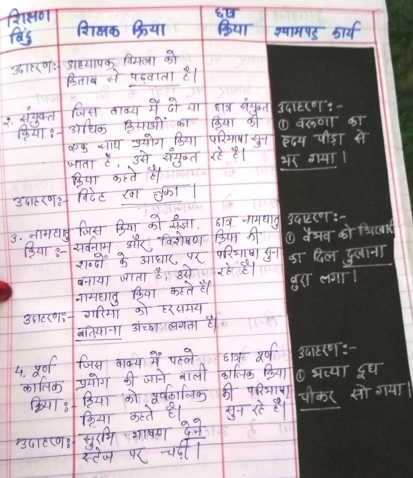 Lesson Plan Of Hindi Topic Viram Chinh