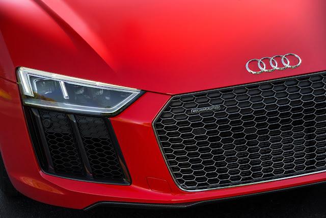 Audi R8 HD images free download