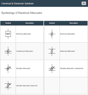 Electrical Attenuator Symbols