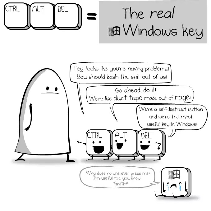 Ctrl Alt Del the real Win Key