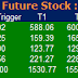 Most active future and option calls ( Pre Market Tips ) for 16 June 2016
