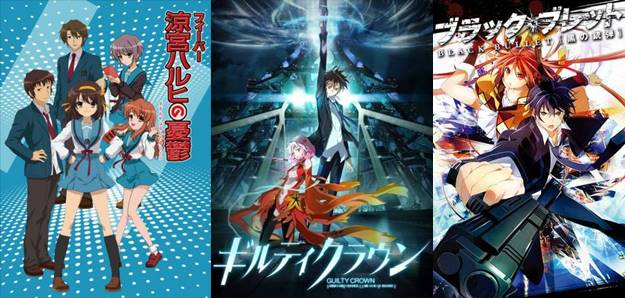 anime sci-fi action terbaik