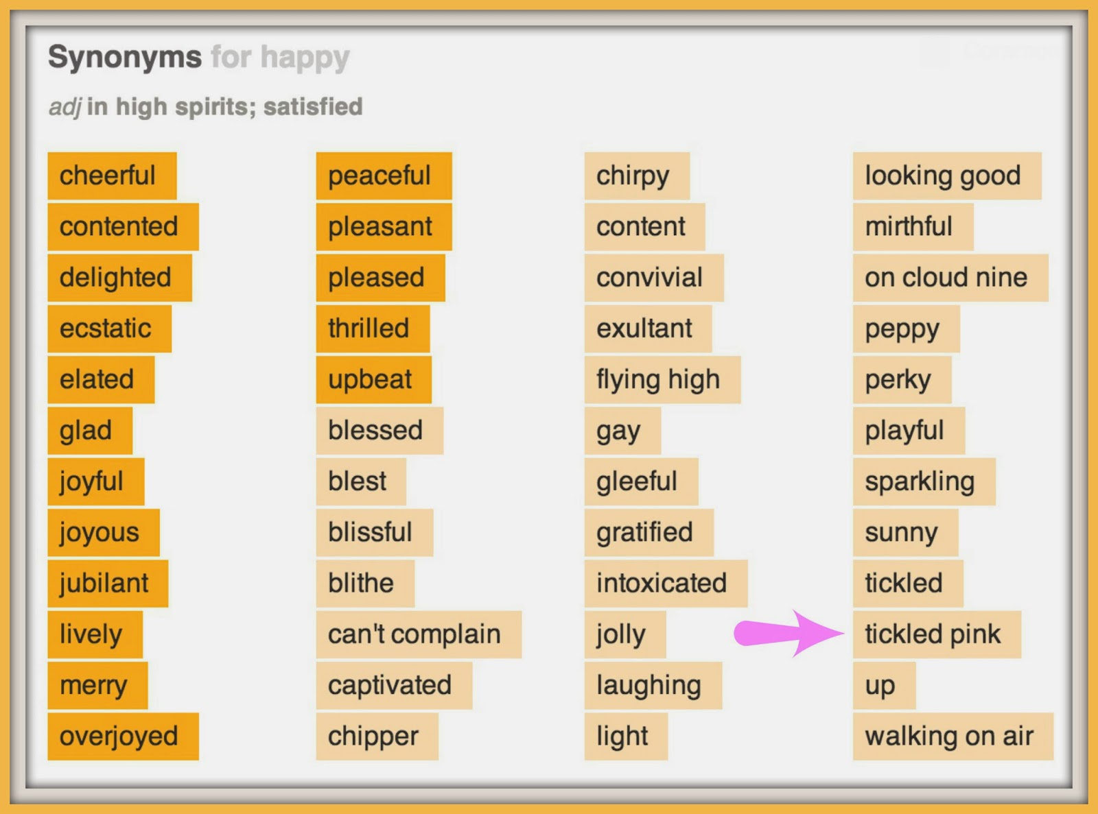 Because Synonym Pictures To Pin