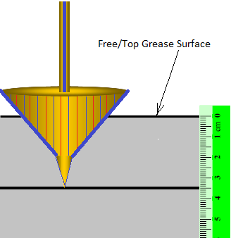 cone penetration of greases