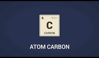 Tabel Periodik Unsur Atom Carbon