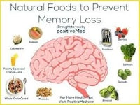 foods to prevent memory loss