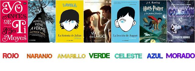http://udep.edu.pe/castellanoactual/duda-resuelta-arcoiris-arco-iris-o-arcoiris/