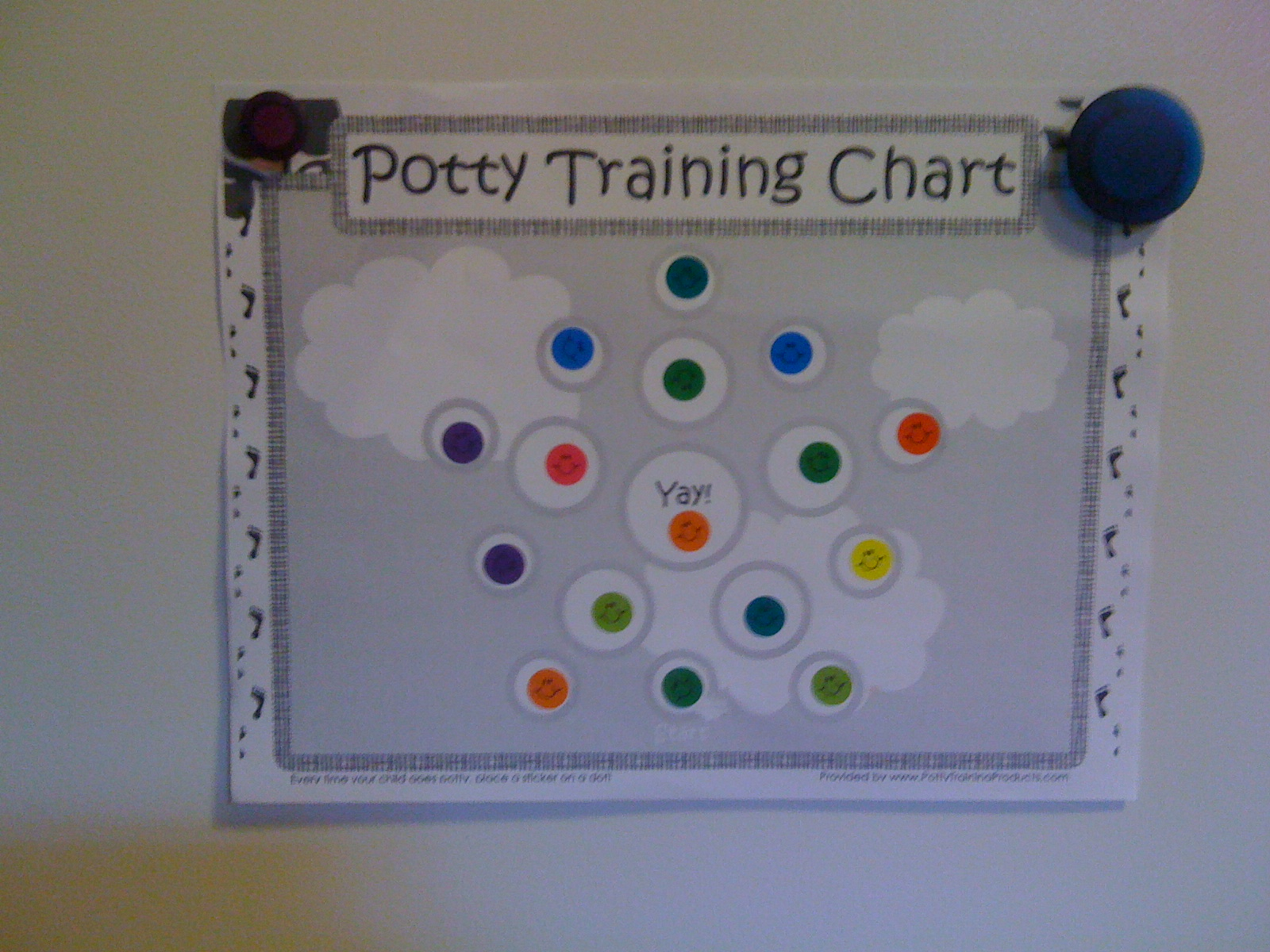 Mum In Translation Days Potty Training Live - Pointing To