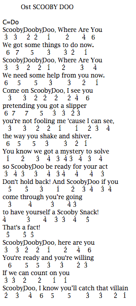 Not Angka Pianika Lagu Ost Scooby Doo