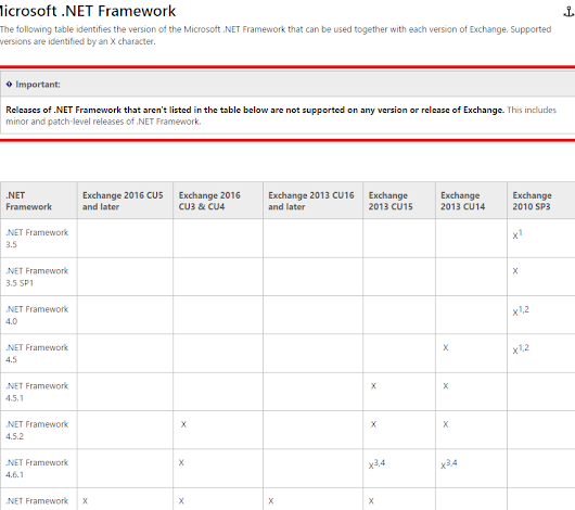 DO NOT Install .NET Framework 4.7 on Exchange Servers