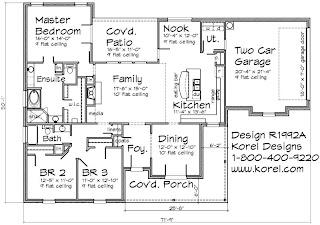 Archetecture: Design Statement