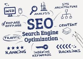 SEO là công cụ hỗ trợ để có thể viết bài PR sản phẩm thu hút
