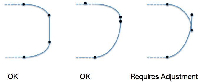CSS transform-origin Coming to SVG | Hans Muller's WebKit Blog