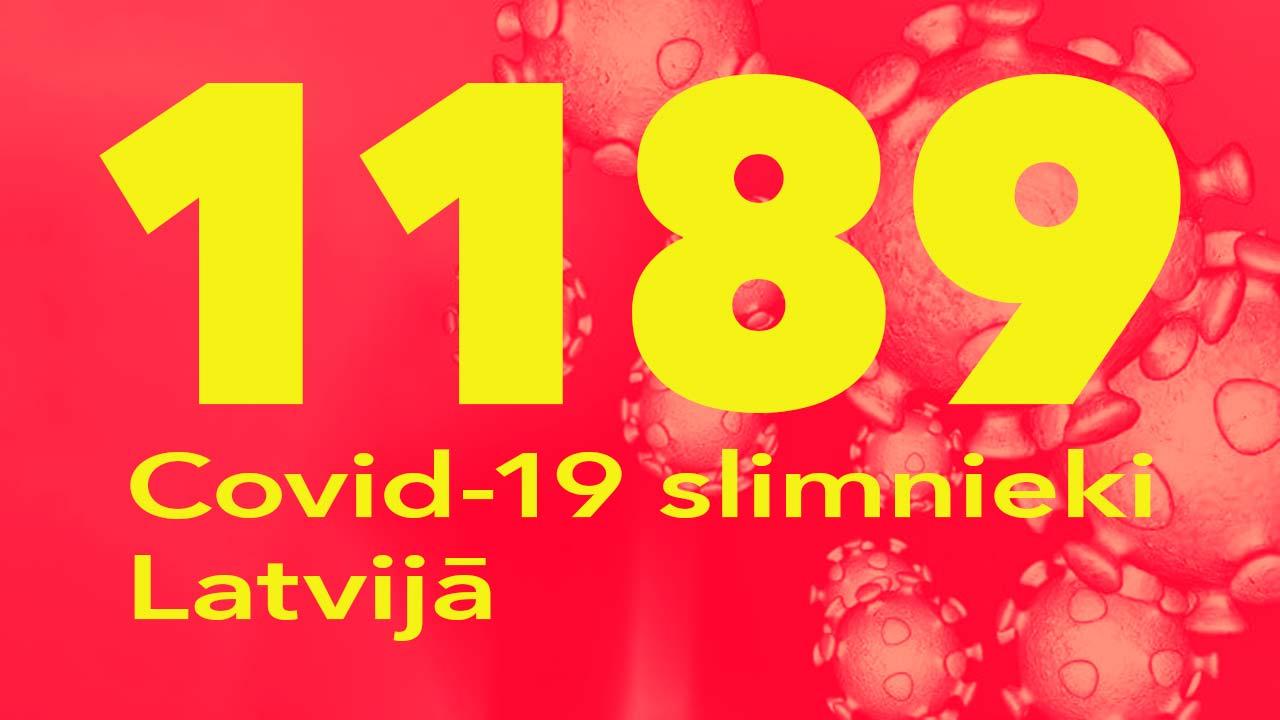 Koronavīrusa saslimušo skaits Latvijā 18.07.2020.