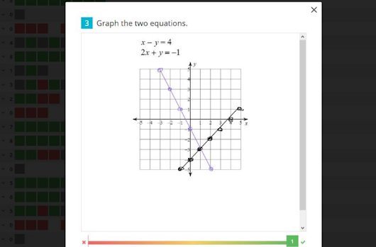 GUEST POST: Going Forward with GoFormative and Desmos (Hanalee Chung)