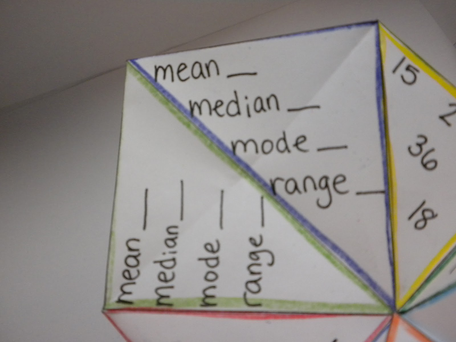 I Is A Number Measures Of Central Tendency Cootie Catcher Or Fortune Teller