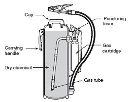 APAR Kartu Gas