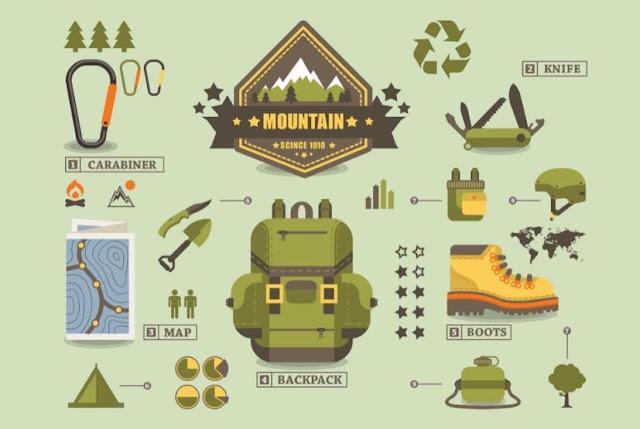 daftar peralatan dan perlengkapan mendaki gunung