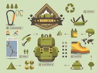 30 daftar peralatan dan perlengkapan mendaki gunung secara lengkap