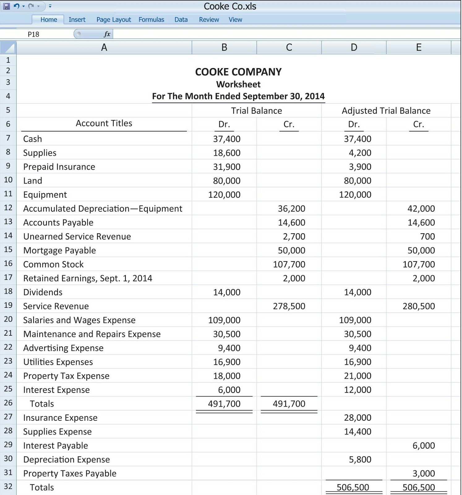 Depreciation Worksheet