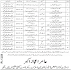 Toba Tek Singh educator jobs interview Schedule 2016-17