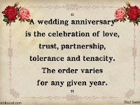 20 Quotes Bahasa Inggris About Wedding dan Artinya