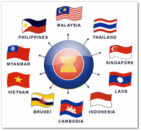 """RESTU EDUCATION"": MAKALAH ASEAN"