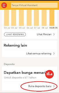 deposito online digibank by dbs indonesia