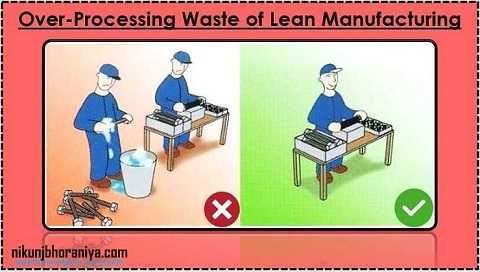 8 Wastes Of Lean Manufacturing 8 Lean Wastes