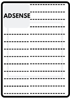 pemasangan iklan di pojok kiri atas postingan sangat menghipnotis pendapatan adsense anda Cara Memasang Iklan Adsense di Pojok Kiri Atas Artikel