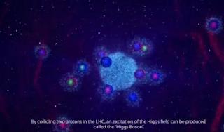 Bagaimana  Partikel Tuhan (Higgs Boson) Bekerja dalam system antar partikel?