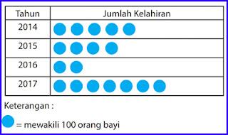 kunci-jawaban-latihan-soal-matematika-kelas-6-kurikulum-2013