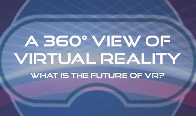 A 360° View of Virtual Reality