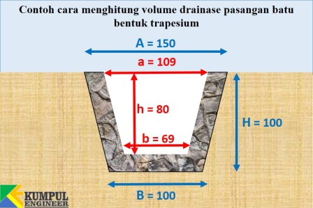 Cara menghitung volume pekerjaan drainase   KUMPUL ENGINEER