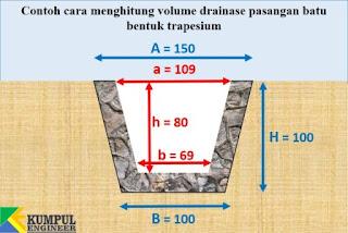 drainase pasangan batu trapesium