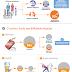 Έρευνα της NN Hellas  για την υγεία των Ελλήνων .. Υπηρεσίες Υγείας & Καθημερινές Συνήθειες