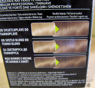 Syoss Pro Nature Hair Dye box