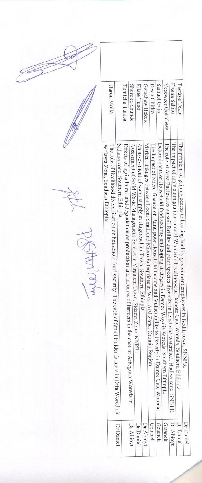 Dissertation environmental science