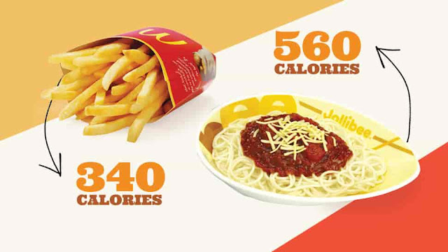 RESTAURANTS & CAFES SHOULD DISPLAY CALORIES WITH ITS FOODS