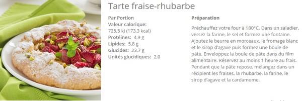 Lineavi, recette minceur, Régime protéine en poudre