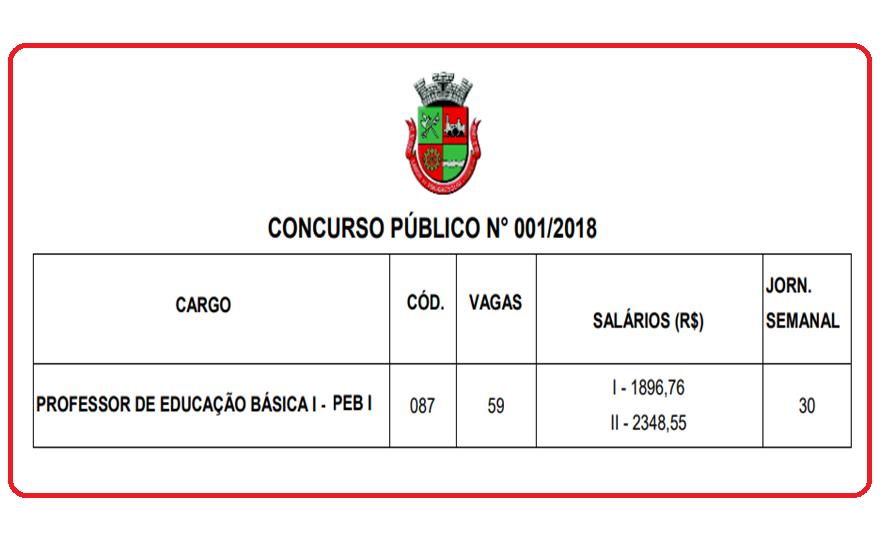 3d480bb1bd Aberto concurso público para Prefeitura Municipal de Itapevi - SP
