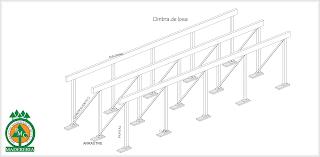 CONSTRUCCION-MADERA-CIMBRADO-TABLON-POLIN-BARROTE-DUELA