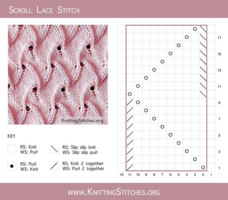 Scroll Lace Chart. Skill level: Intermediate; Confident with knit, purl, yarn over, knit 2 together, purl 2 togehter, slip slip knit, slip slip purl.