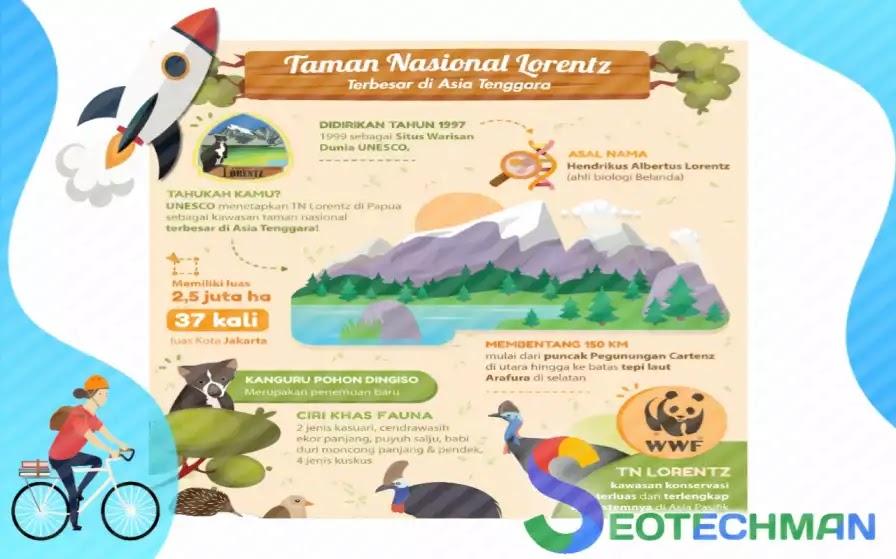Google Rayakan Hari Jadinya Taman Nasional Lorentz Di Doodle