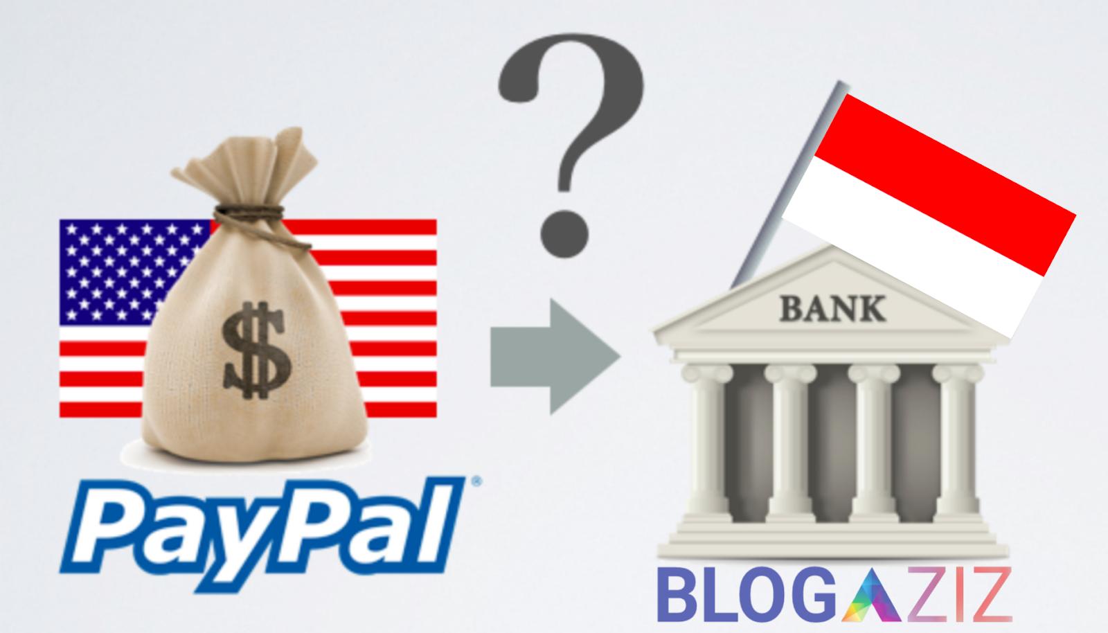 Cara Tarik Uang Paypal ke Bank BCA, BNI, MANDIRI, khususnya BRI